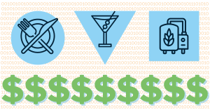 dark blue outline of plate with fork and knife over a light blue circle next to dark blue outline of a martini over a light blue triangle next to dark blue outline of a brew kettle with hops over a light blue square with large green dollar signs underneath and a background made of orange zeros and ones to represent restaurant, bar, and brewery data